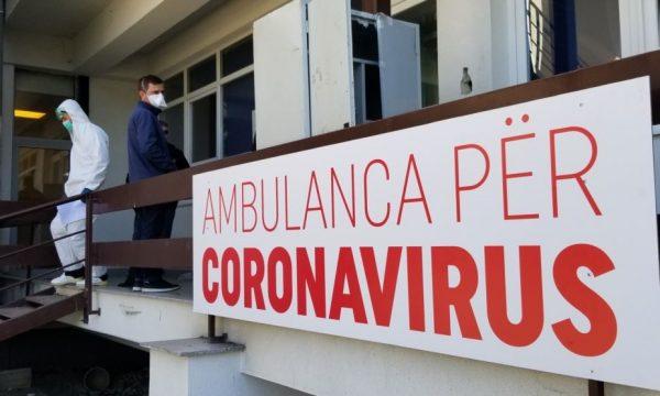 Edhe në Kosovë shtohen rastet e reja me koronavirus