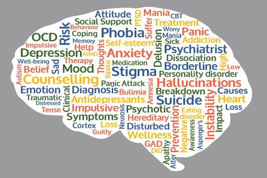 KB paralajmëron për sëmundje mentale për shkak të krizës me koronavirusin