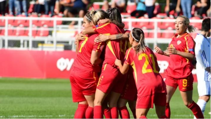 Shtatë futbolliste të përfaqësueses së Maqedonisë Veriore pozitiv në COVID-19