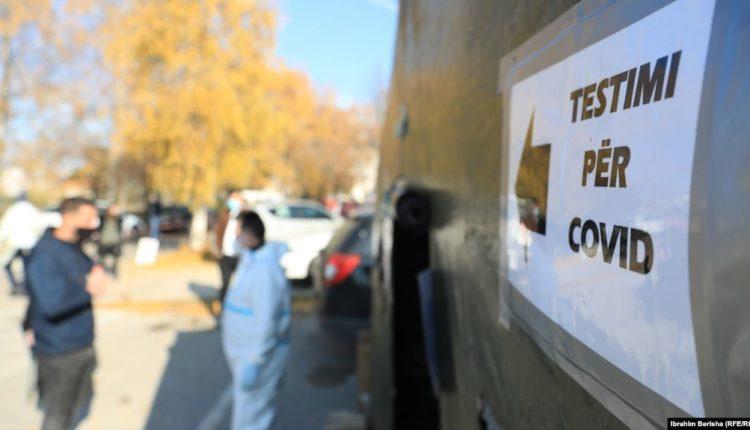 Kovid 19 Kosovë/ 1 humbje jete dhe 299 raste të reja