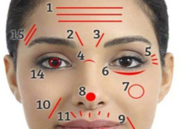 Si t'i lexoni vijat dhe shenjat në fytyrë, sinjalet për shëndetin (FOTO LAJM)