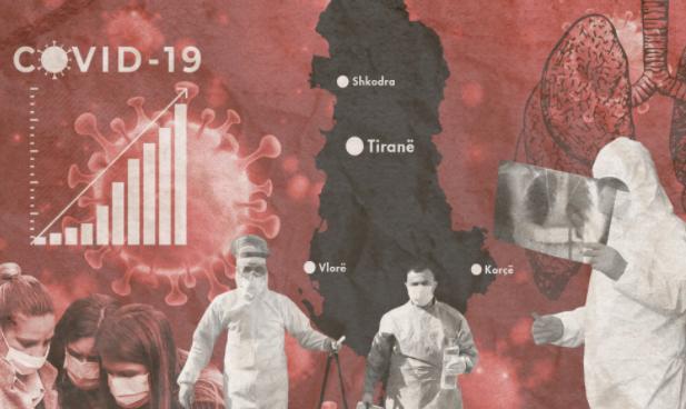 Tre të vdekur dhe 89 raste të reja me COVID-19 në Shqipëri